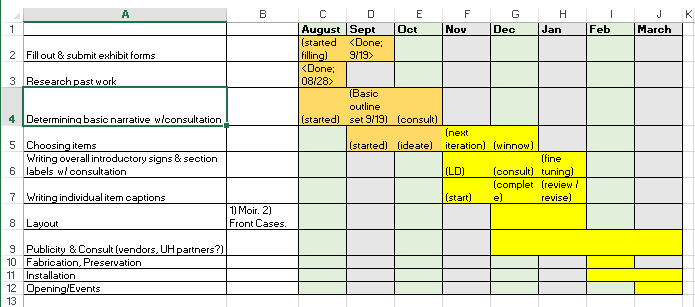 Basic Gantt chart depicting planning for the 442nd RCT exhibit.